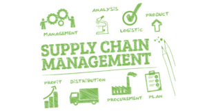 Logistica: Trends and Impact on physical distribution
